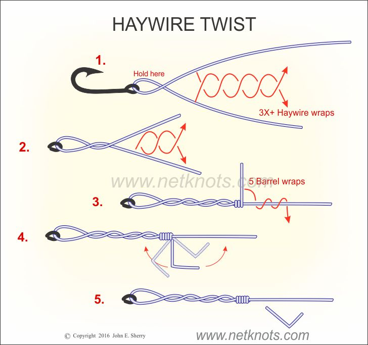 haywire_twist_2.jpg